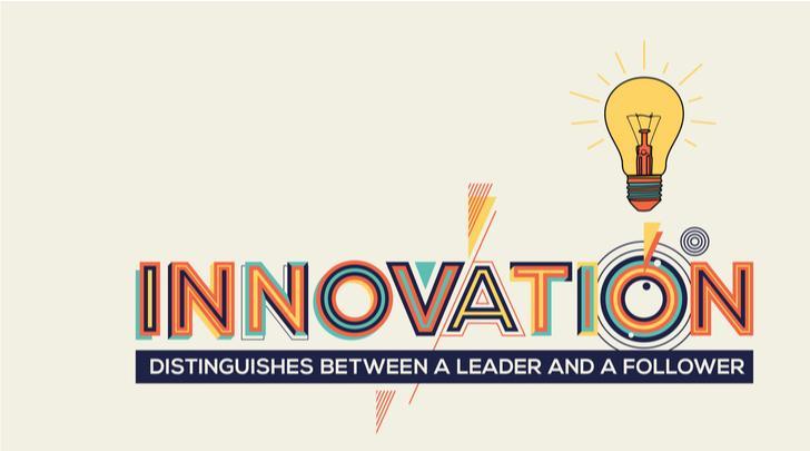 Altijd blijven innoveren